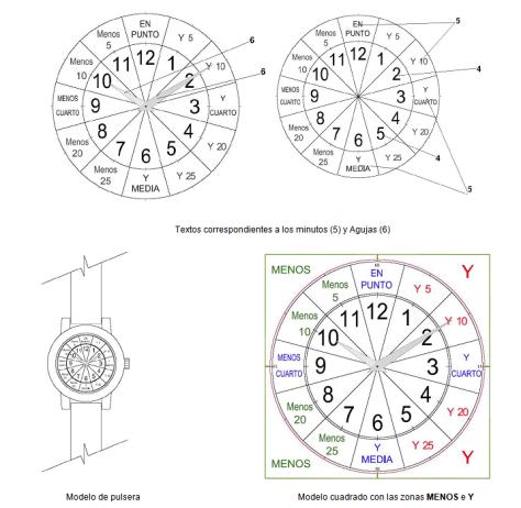 Diseño y modelos_reloj angelote